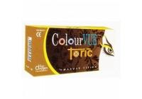 ColourVUE Rx Toric (Contactar CCVO)